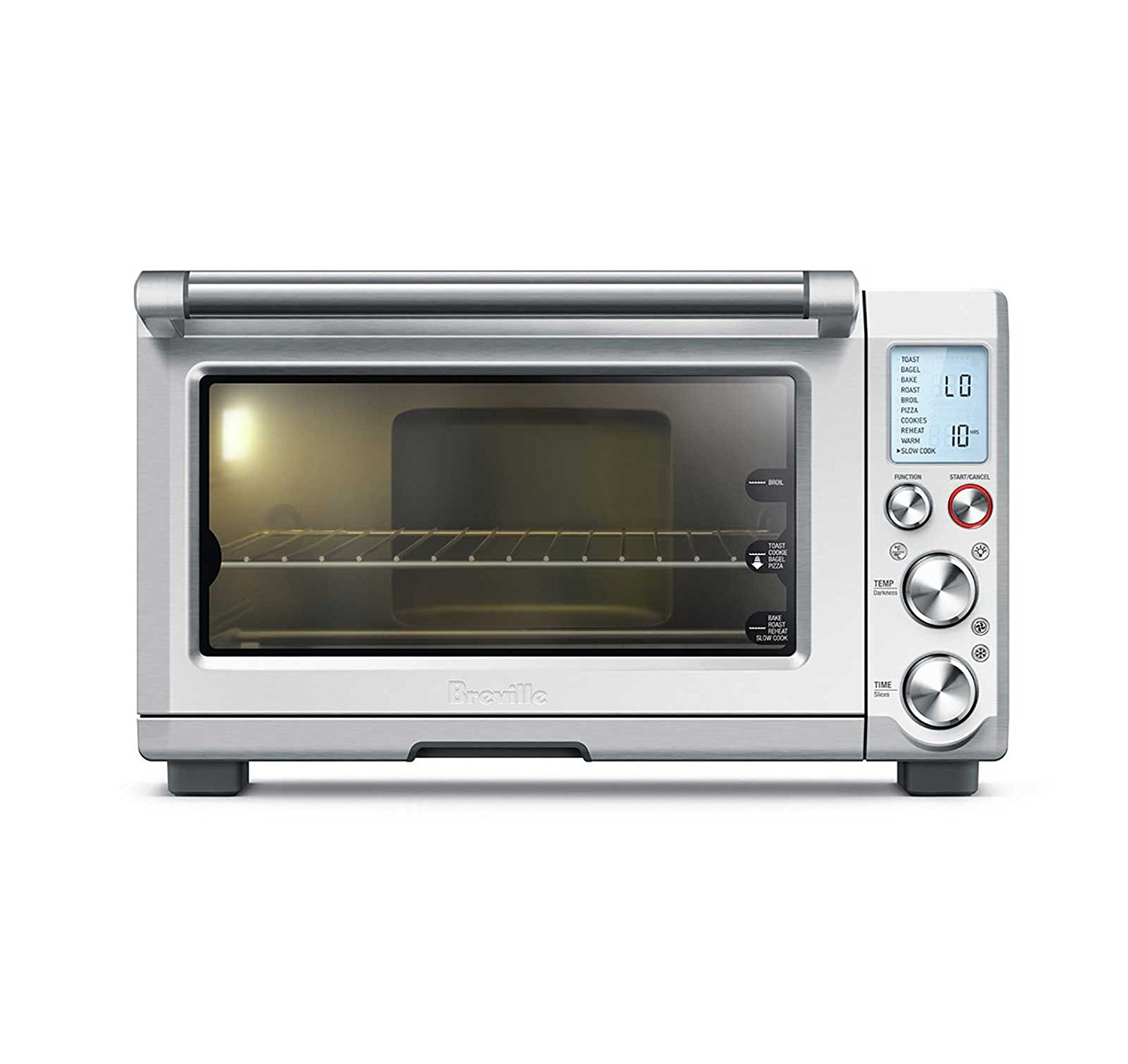 Convection Oven Review Center